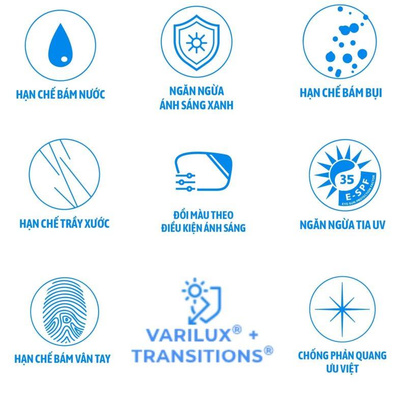 Tính năng từ kính đa tròng Varilux Transition