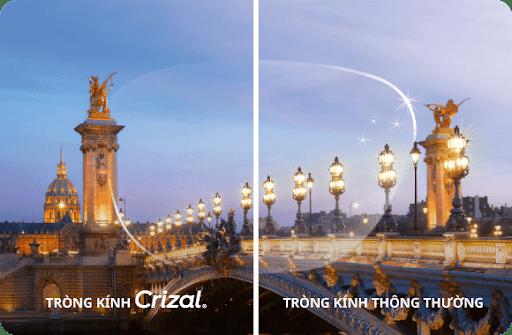 Tròng kính Crizal® dành cho tất cả mọi người có độ hay không độ